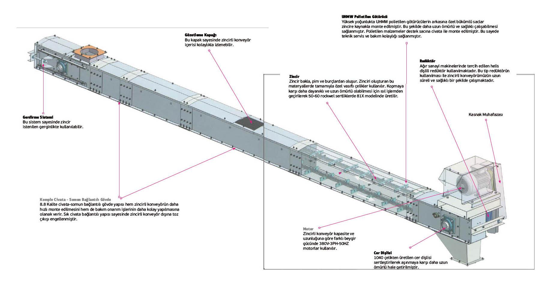 Kızıler Steel Silo Grain Storage Systems and Feed Plant Adana